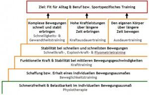 PAkT_Konzept_2015-02-24